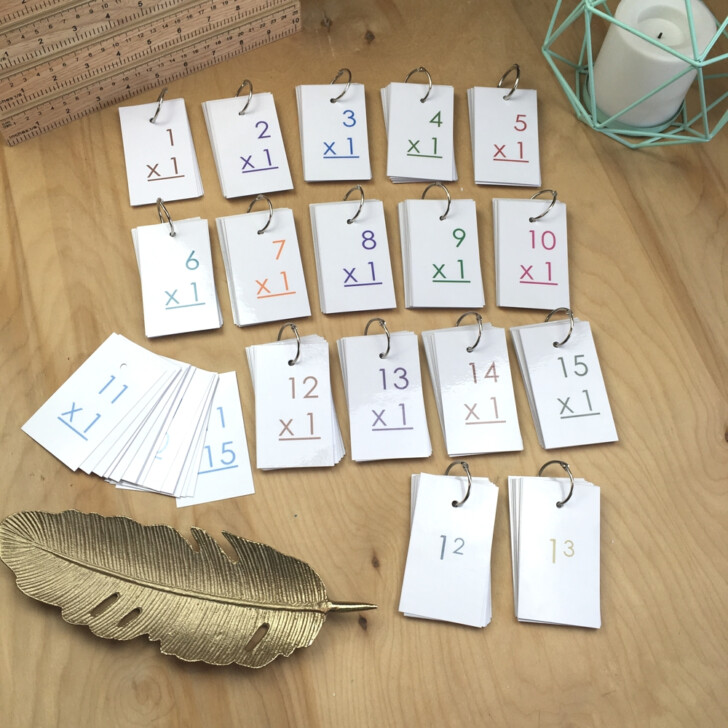 Multiplication Flash Cards Up To 15