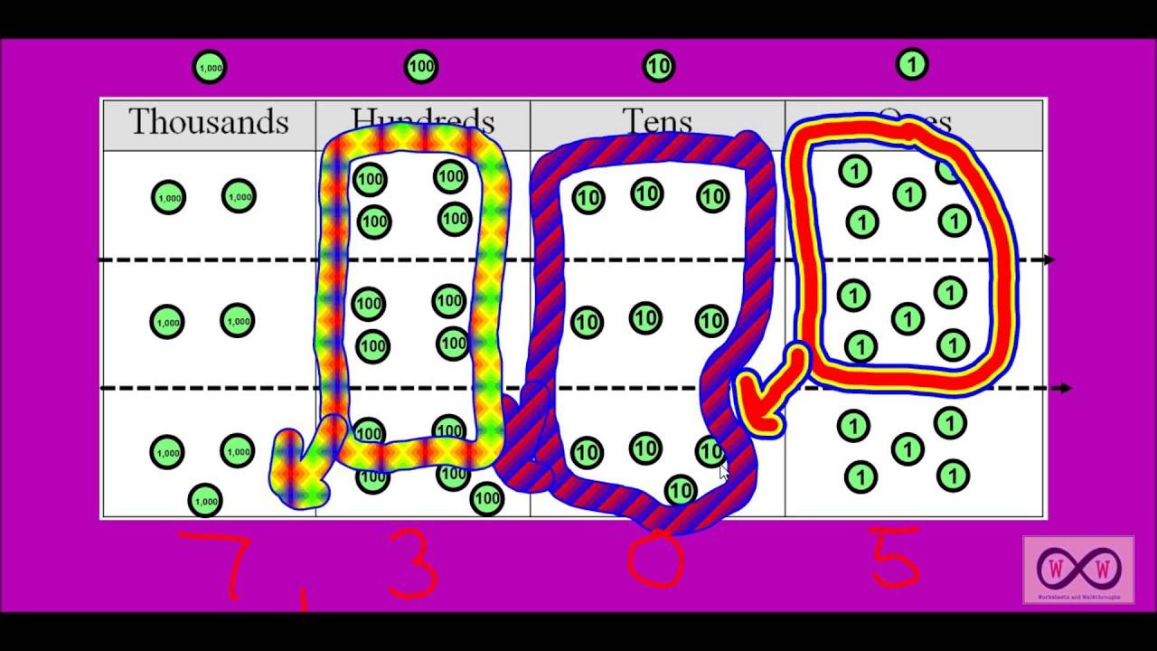 Multiplication - On A Place Value Chart (4.nbt.b.5, 4.oa.a2)