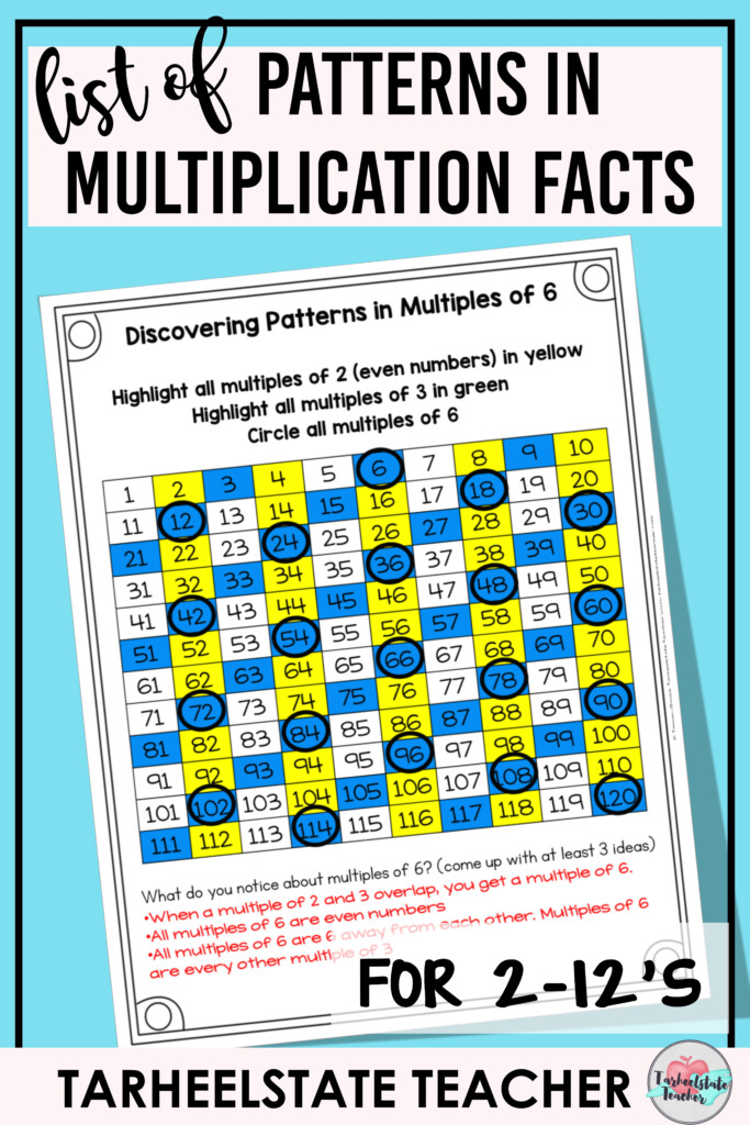 Multiplication Patterns In Times Tables — Tarheelstate