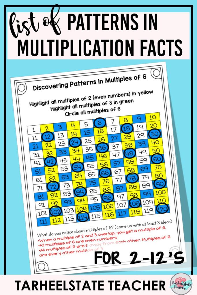 Multiplication Patterns In Times Tables — Tarheelstate Teacher