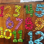 Multiplication Posters | Math Classroom Decorations