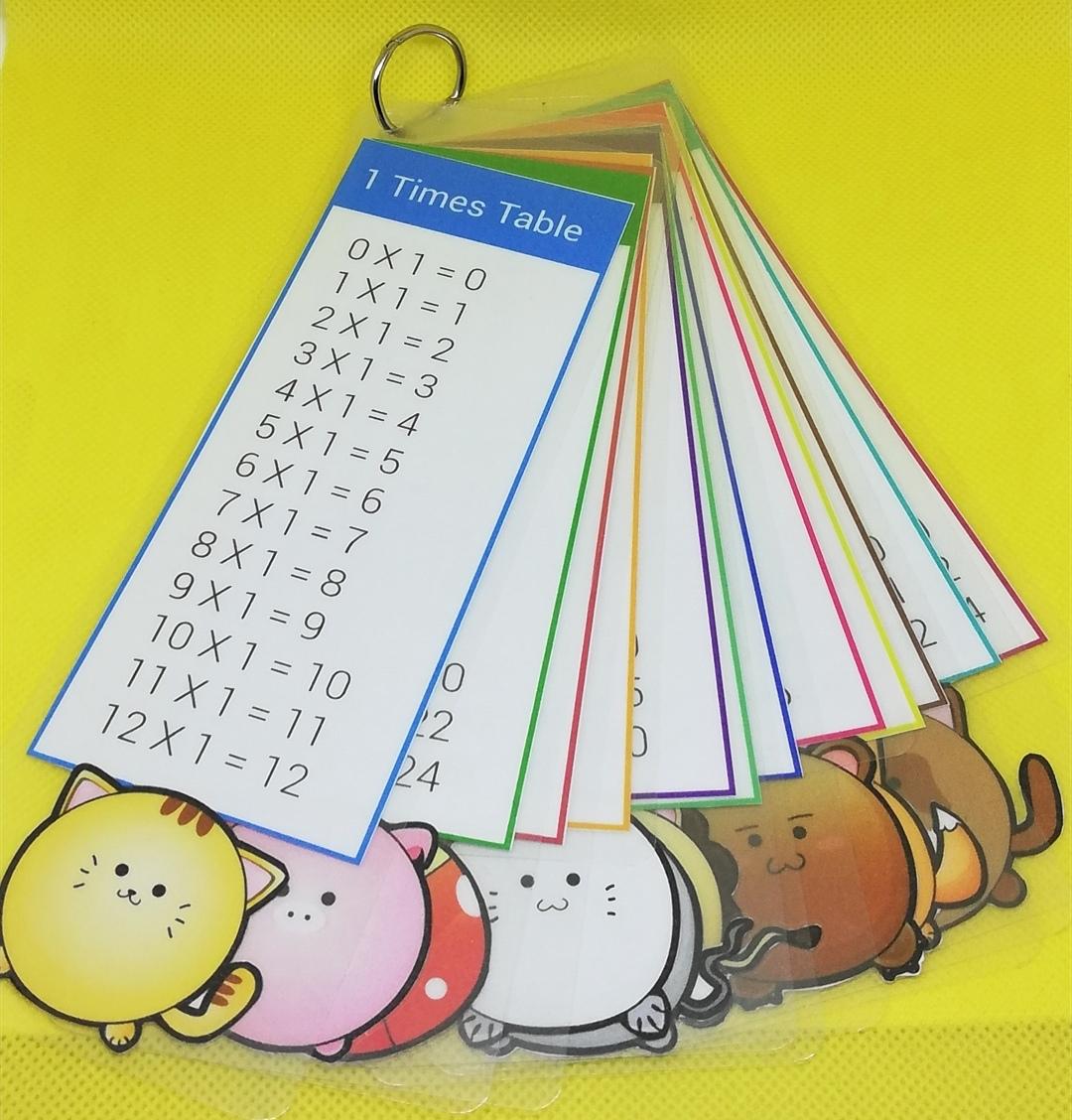 Multiplication Sets (Laminated Flash Cards)