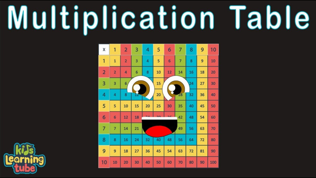 Multiplication Song For Kids/times Table Song For Kids