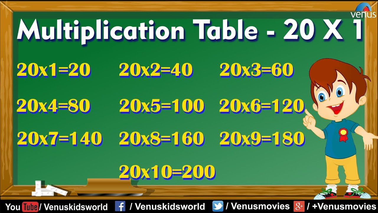 Multiplication Table - 20 X 1 || Multiplication Rhymes For Kids