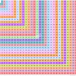 Multiplication Table 28X28 | Multiplication Chart 1   28
