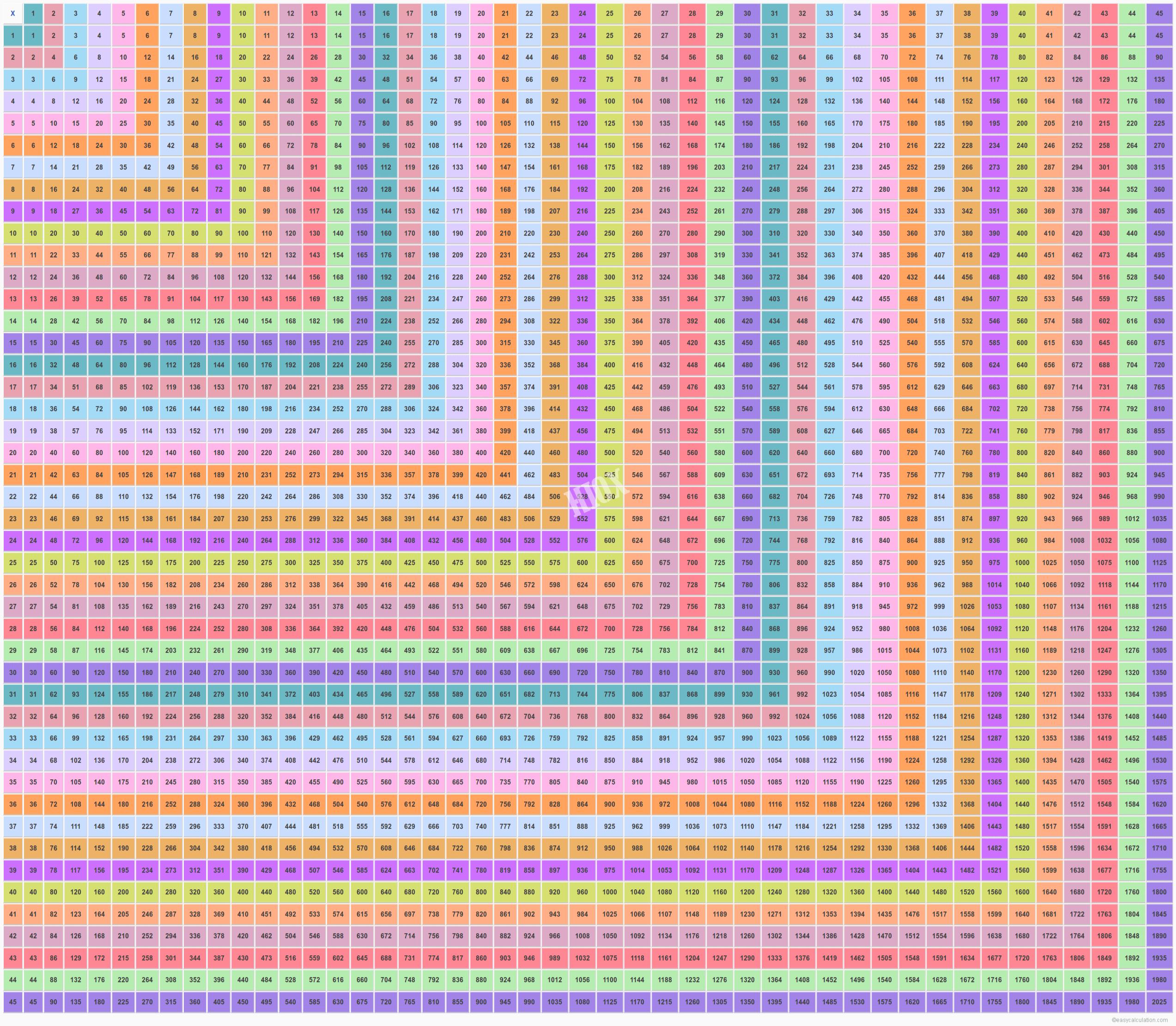 Multiplication Table 45X45   Multiplication Chart 1-45