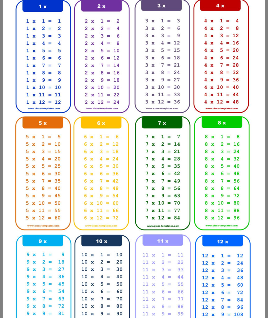 Multiplication Table Chart 1 15   Pflag