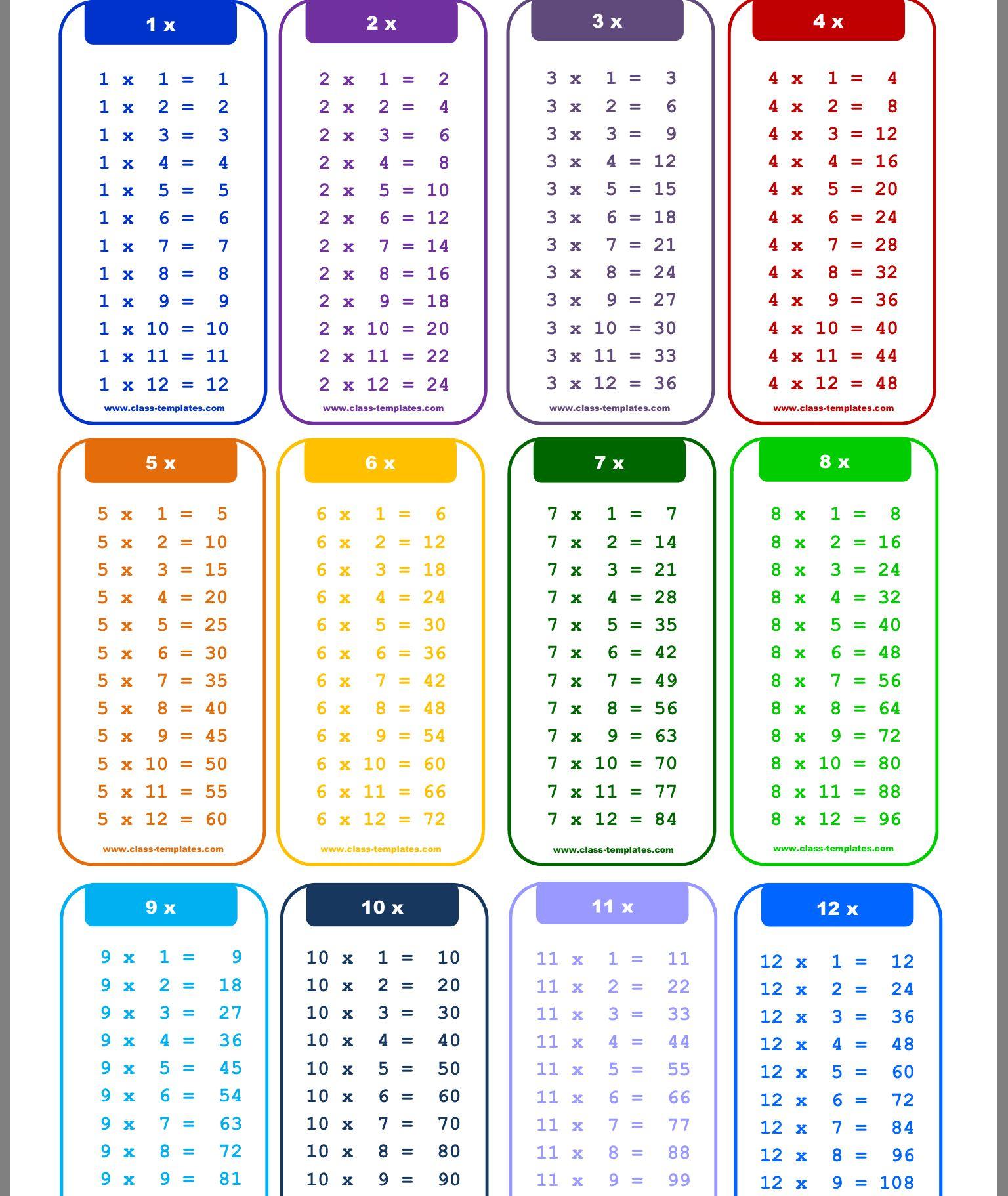 Multiplication Table Chart 1 15 - Pflag