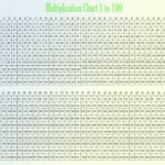 Multiplication Table Chart 1 To 100 | Best Letter Template