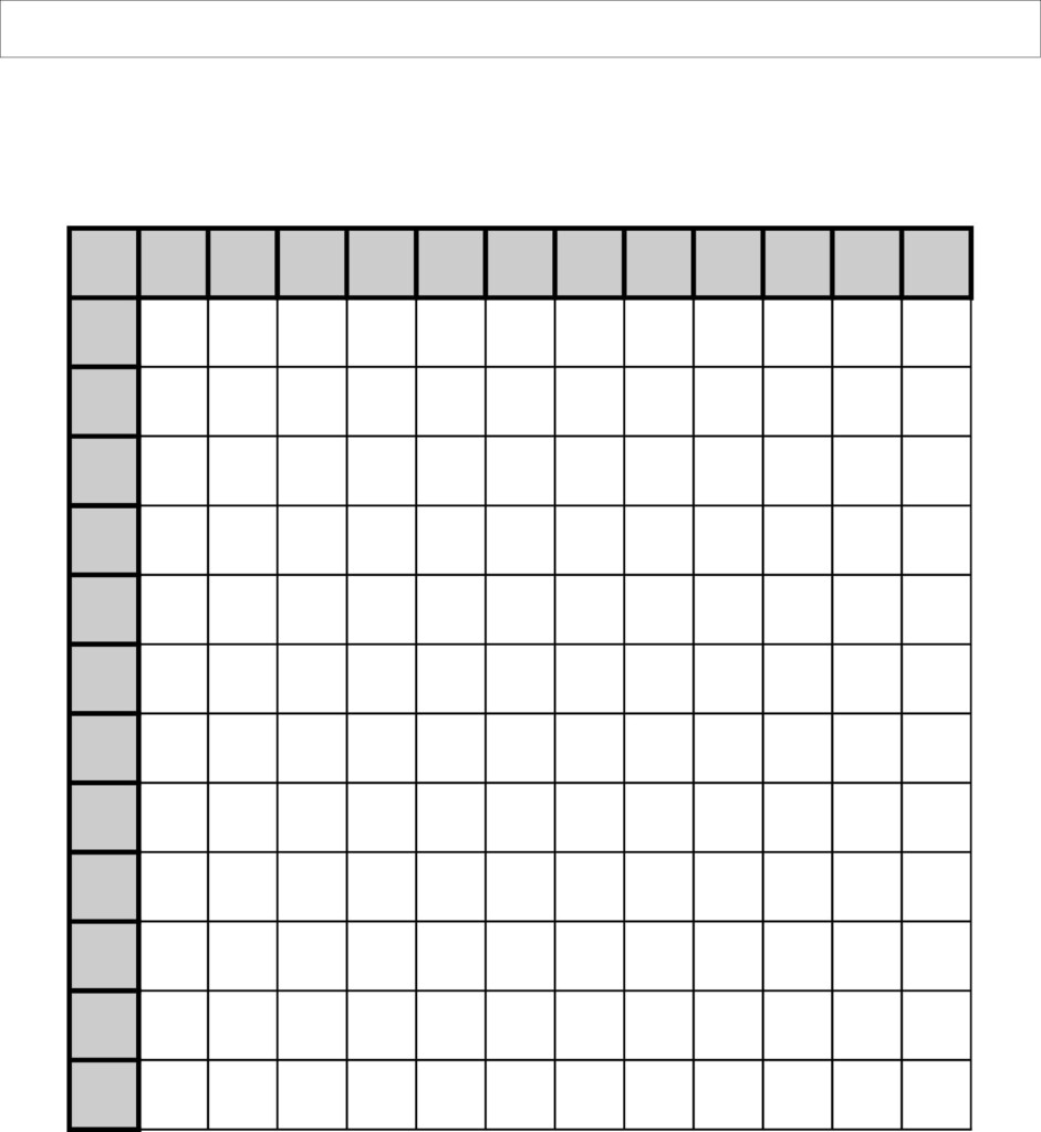 Multiplication Table Chart Blank