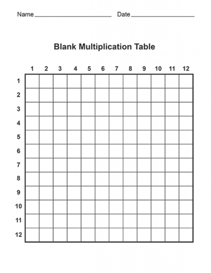 Multiplication Table Printable Fill In The Blank
