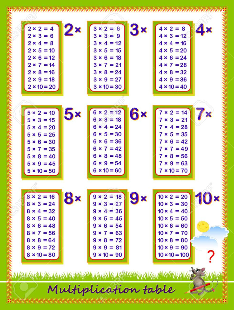 Multiplication Table For Kids. Math Education. Printable Poster..