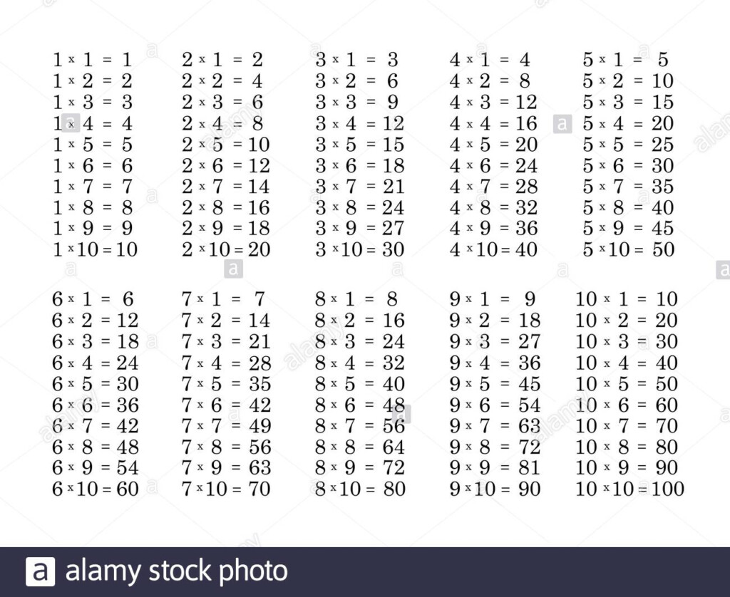 Multiplication Table High Resolution Stock Photography And