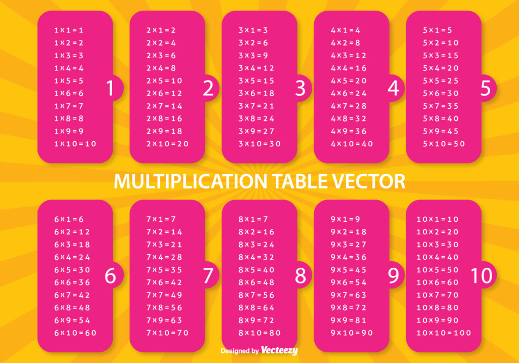 Multiplication Table Illustration   Download Free Vectors