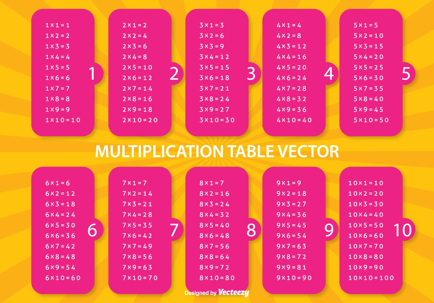 Multiplication Table Illustration - Download Free Vectors