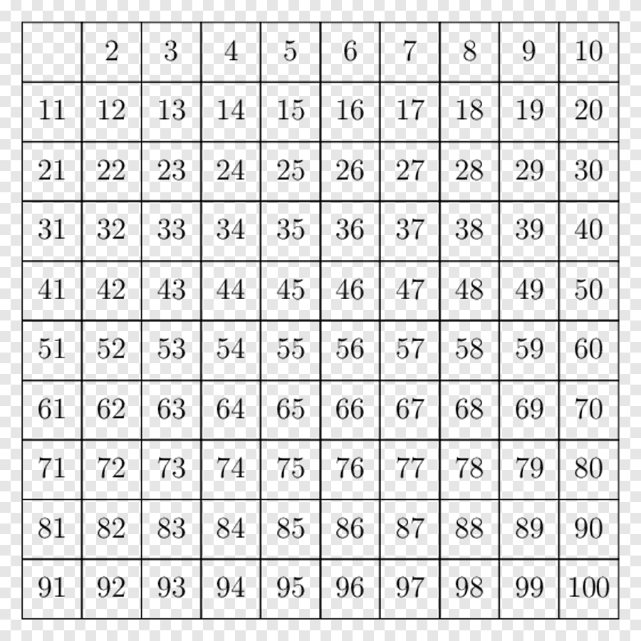 Multiplication Table Mathematics Chart, Programming Language