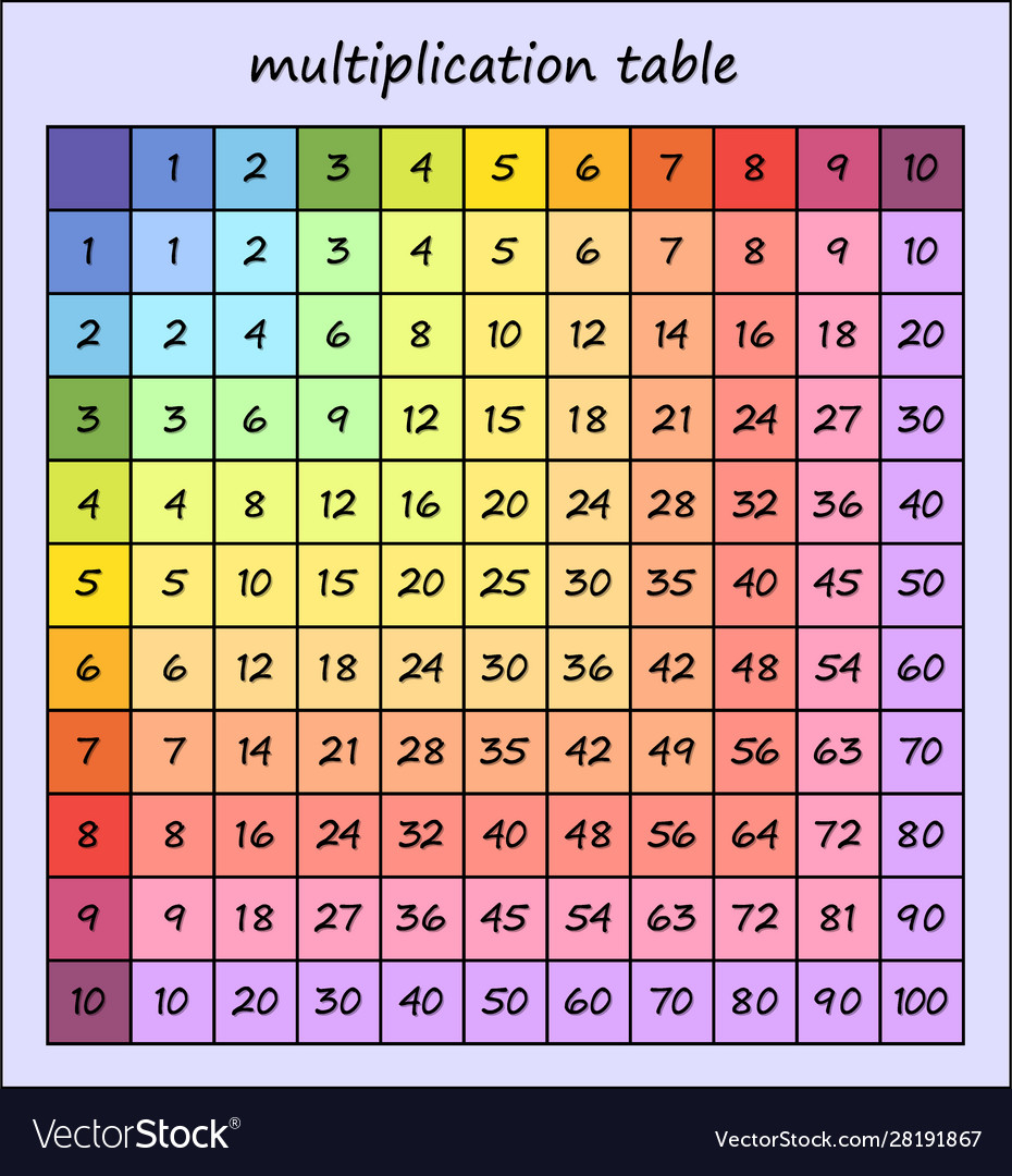 Multiplication Table Multi-Colored Square Vector Image
