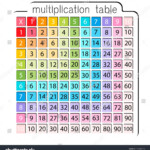 Multiplication Table Or Square For School Book. Education