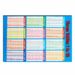 Multiplication Table Poster Wall Sticker Family Educational Times Tables  Math Children Poster Home Living Room Bedroom Decor