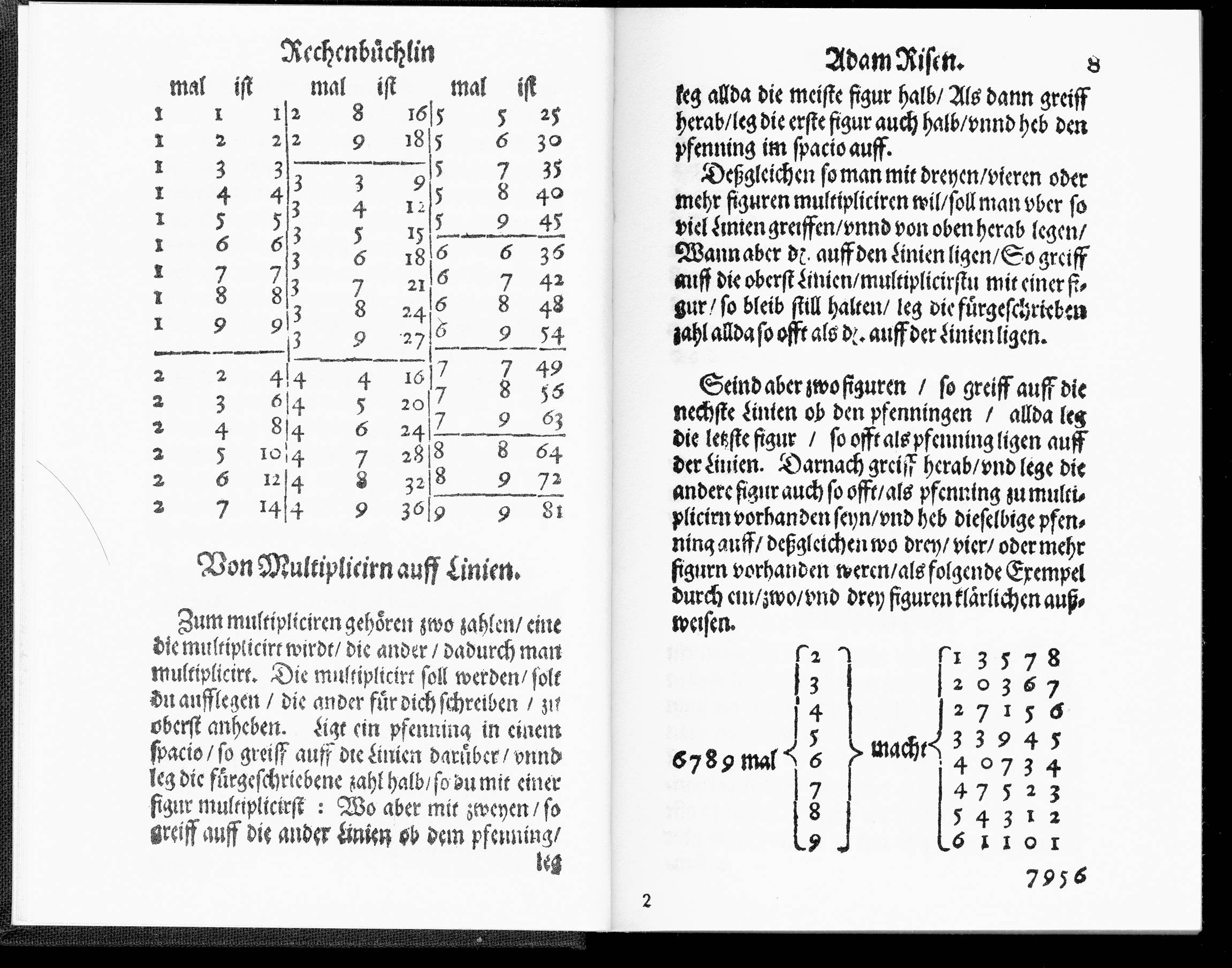 Multiplication Table - Simple English Wikipedia, The Free