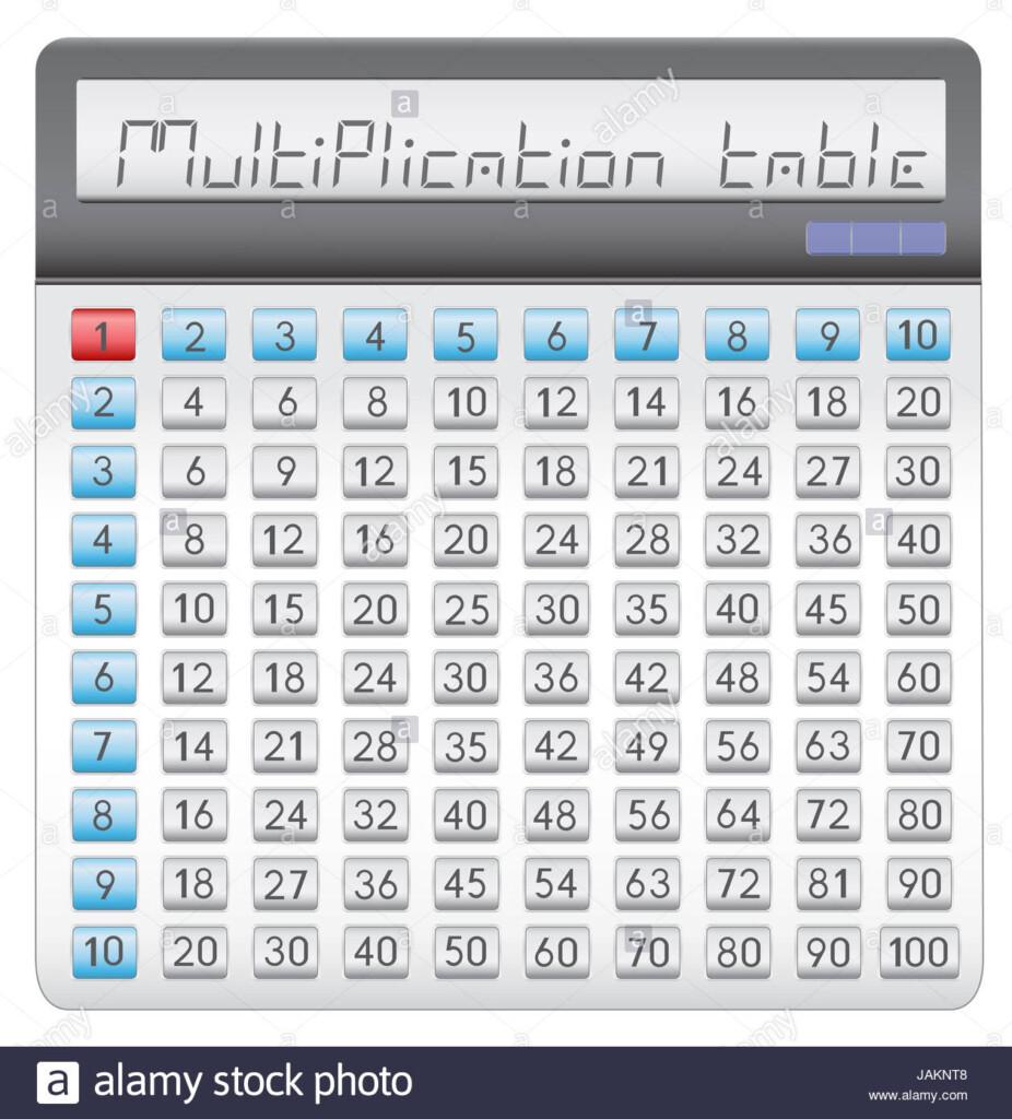 Multiplication Table Vector High Resolution Stock