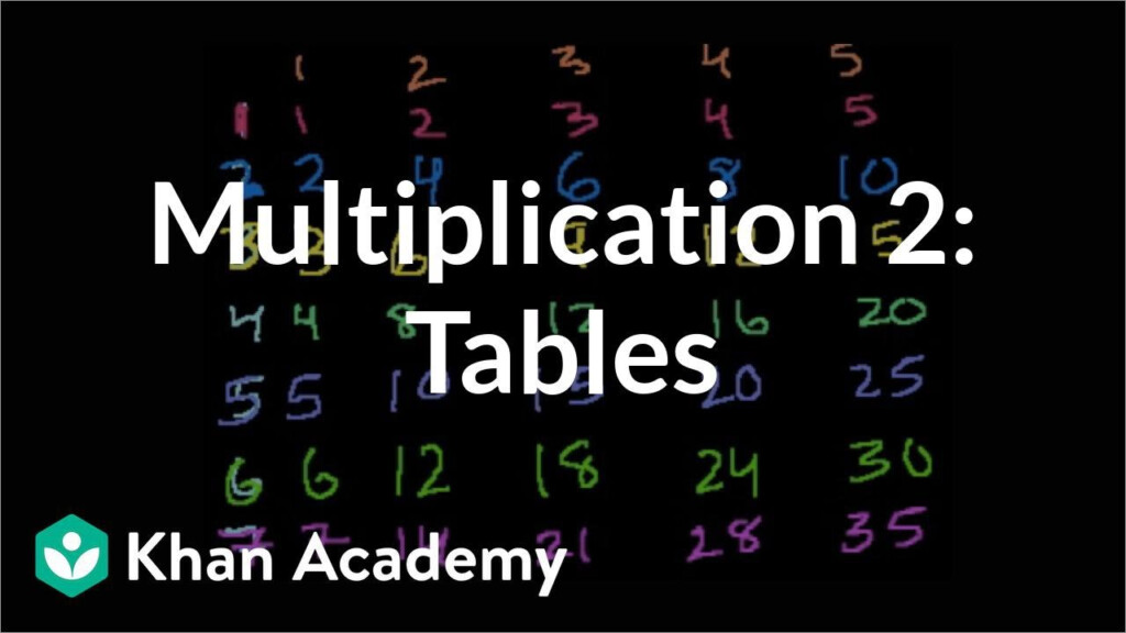 Multiplication Tables For 2 9 (Video) | Khan Academy