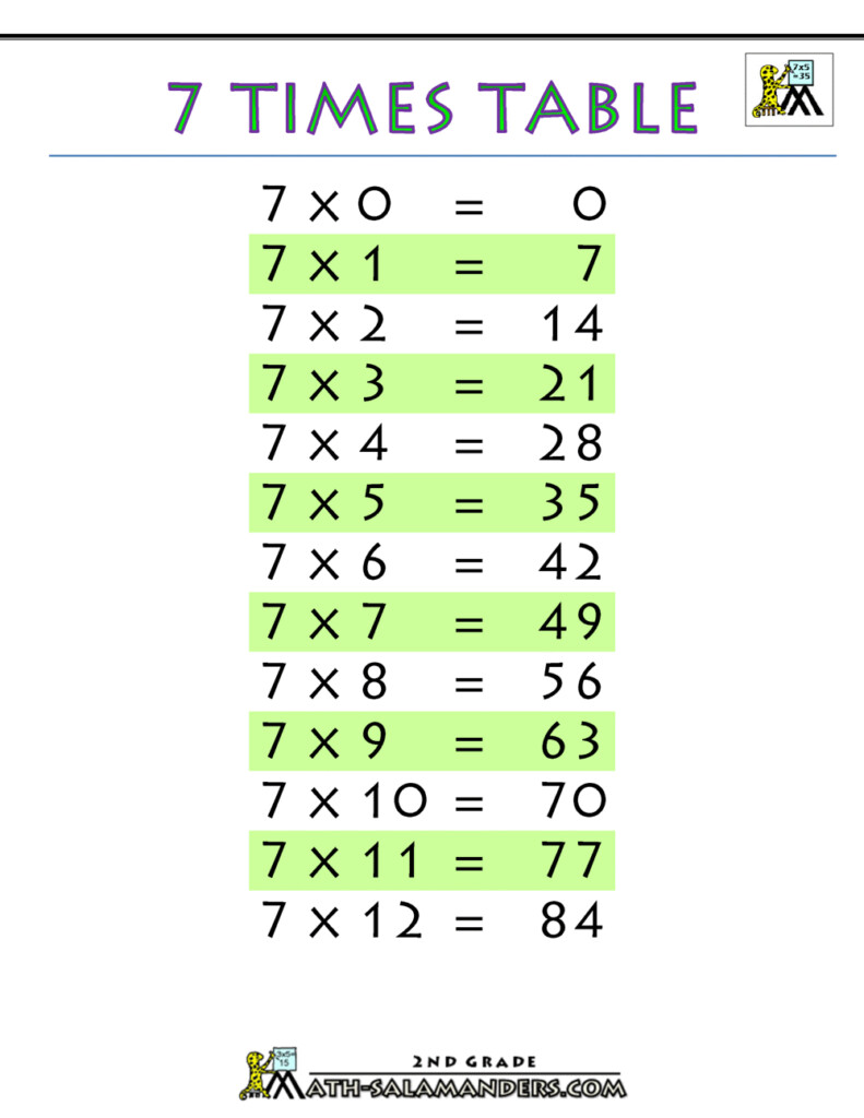 Multiplication Tables From 1 To 20 Printable Printable