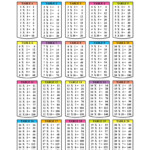 Multiplication Tables Of 1 To 20 (With Printable Charts And