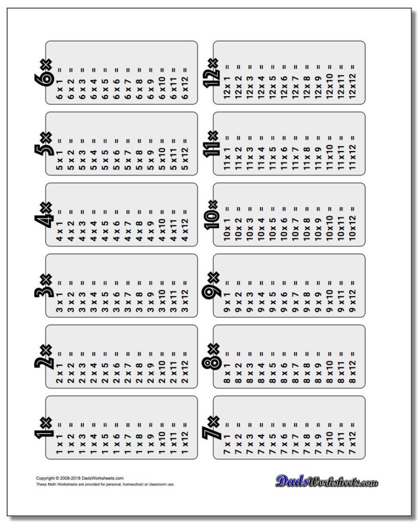 Multiplication Tables Printable Worksheets | Kids Activities