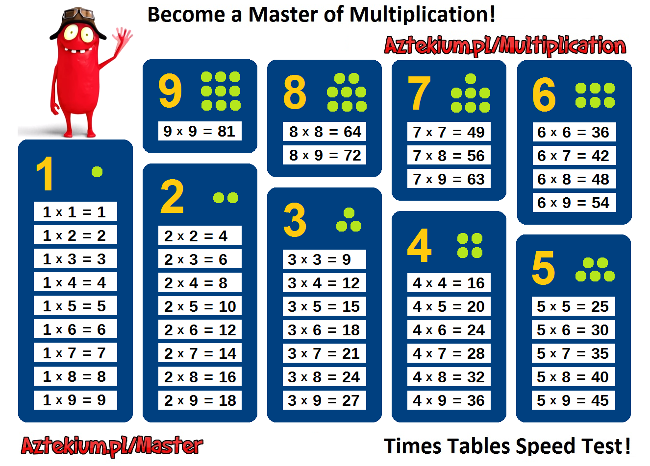 Multiplication Tables Printables | Multiplication Table