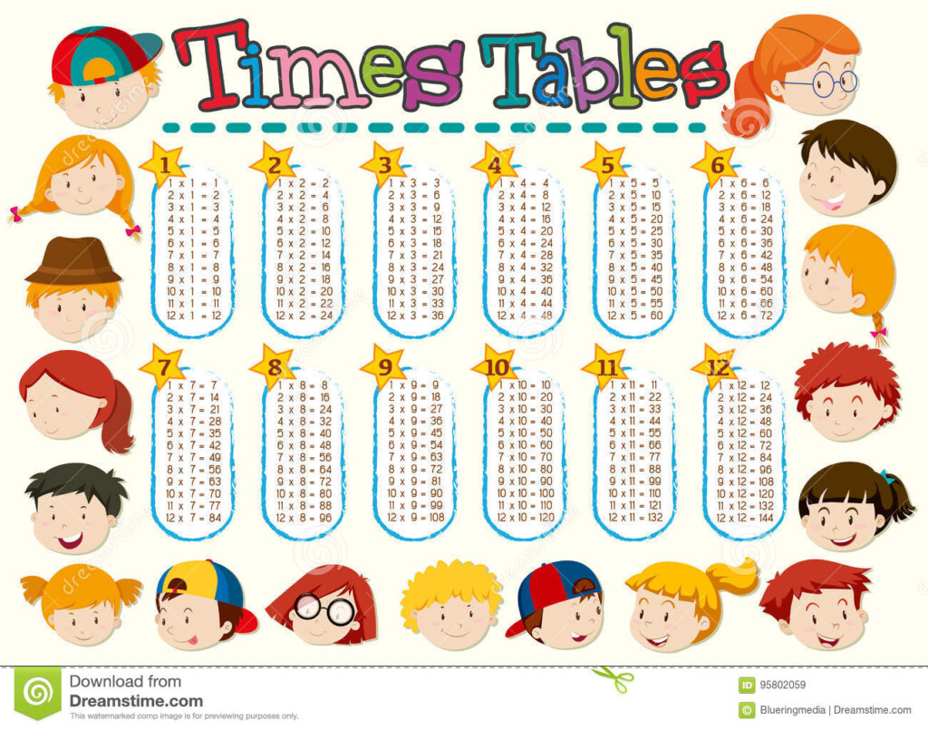Multiplication Tables Stock Illustrations – 217