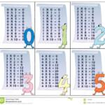 Multiplication Tables Stock Illustrations – 217