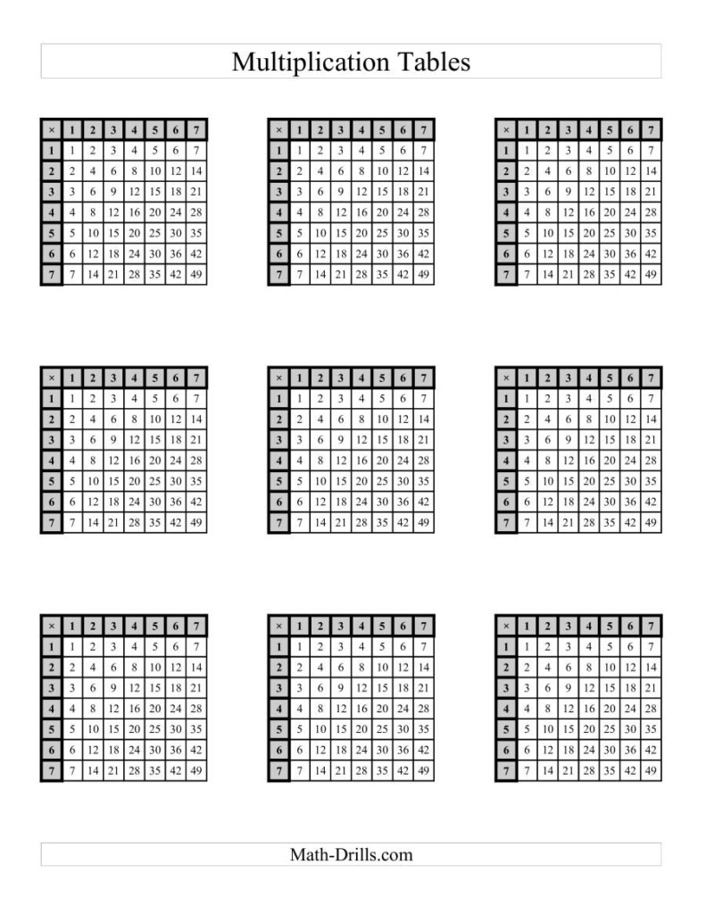 Multiplication Tables To 49    Four Per Page (A)