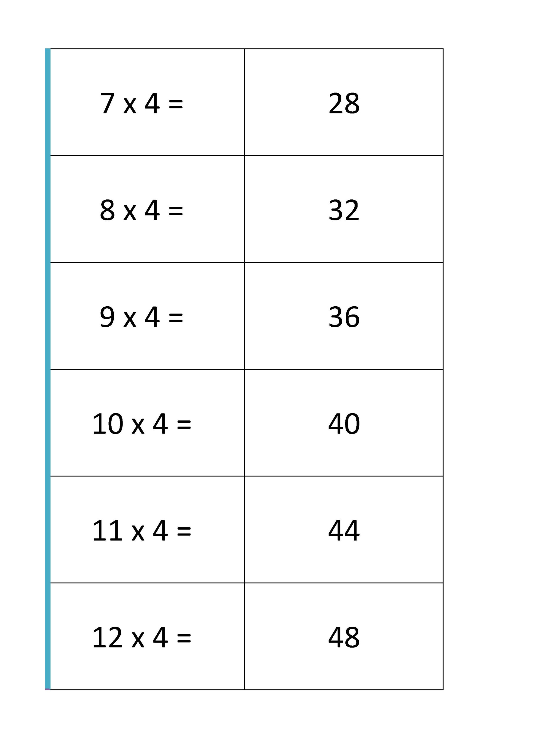 Multiplication Times Tables Flash Cards Resource Free Make