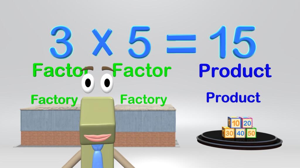 Multiplication Vocabulary   Math Video Elementary Kids