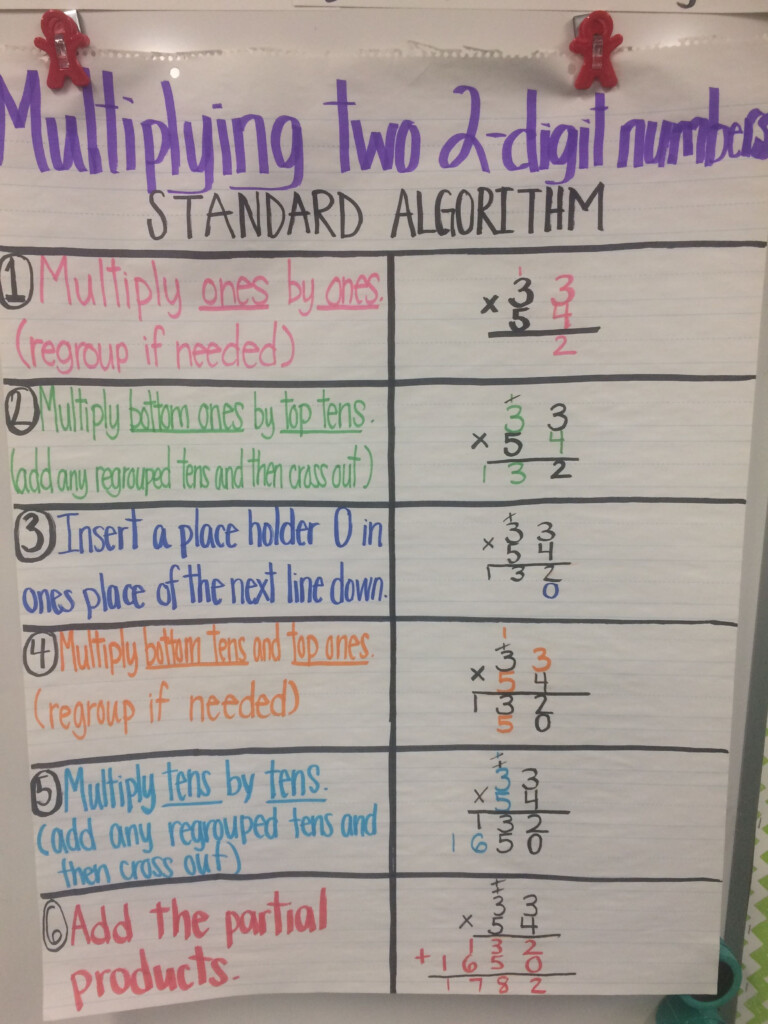 Multiplying 2 Digit2 Digit Numbers Anchor Chart
