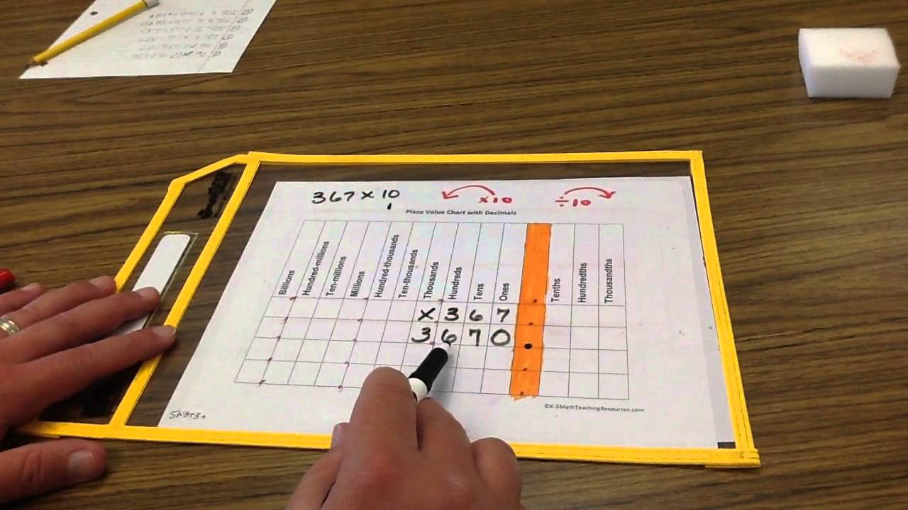 Multiplying And Dividing With Place Value