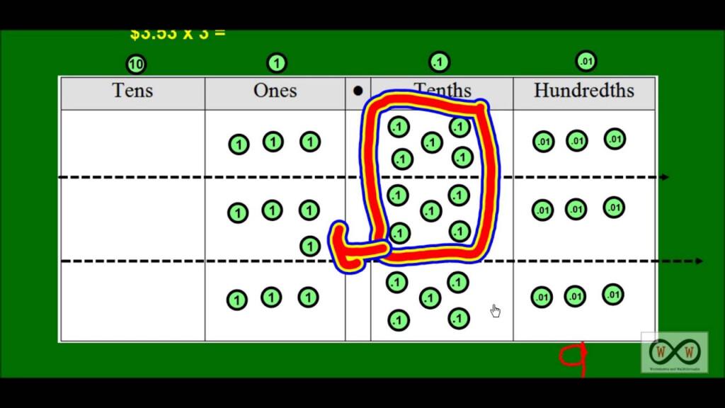 Multiplying Decimals   On A Place Value Chart (5.nbt.b.7)