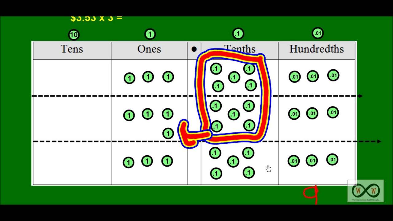 Multiplying Decimals - On A Place Value Chart (5.nbt.b.7)