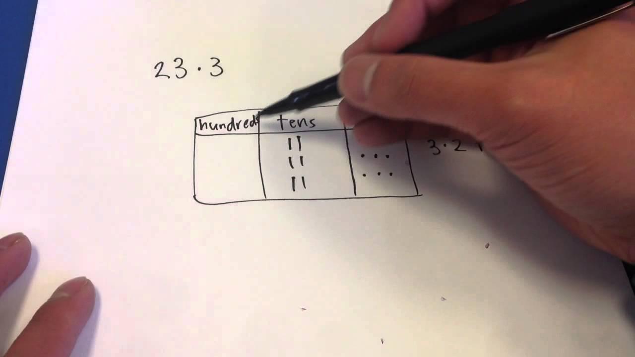 Multiplyone Digit - Place Value Chart