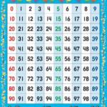 Number Chart   Numbers 1 100 | 100 Number Chart, Number