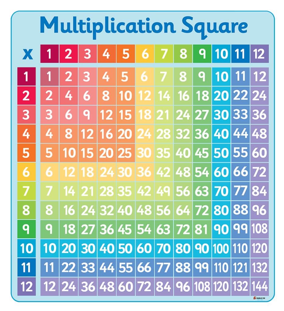 Number Grid   Multiplication