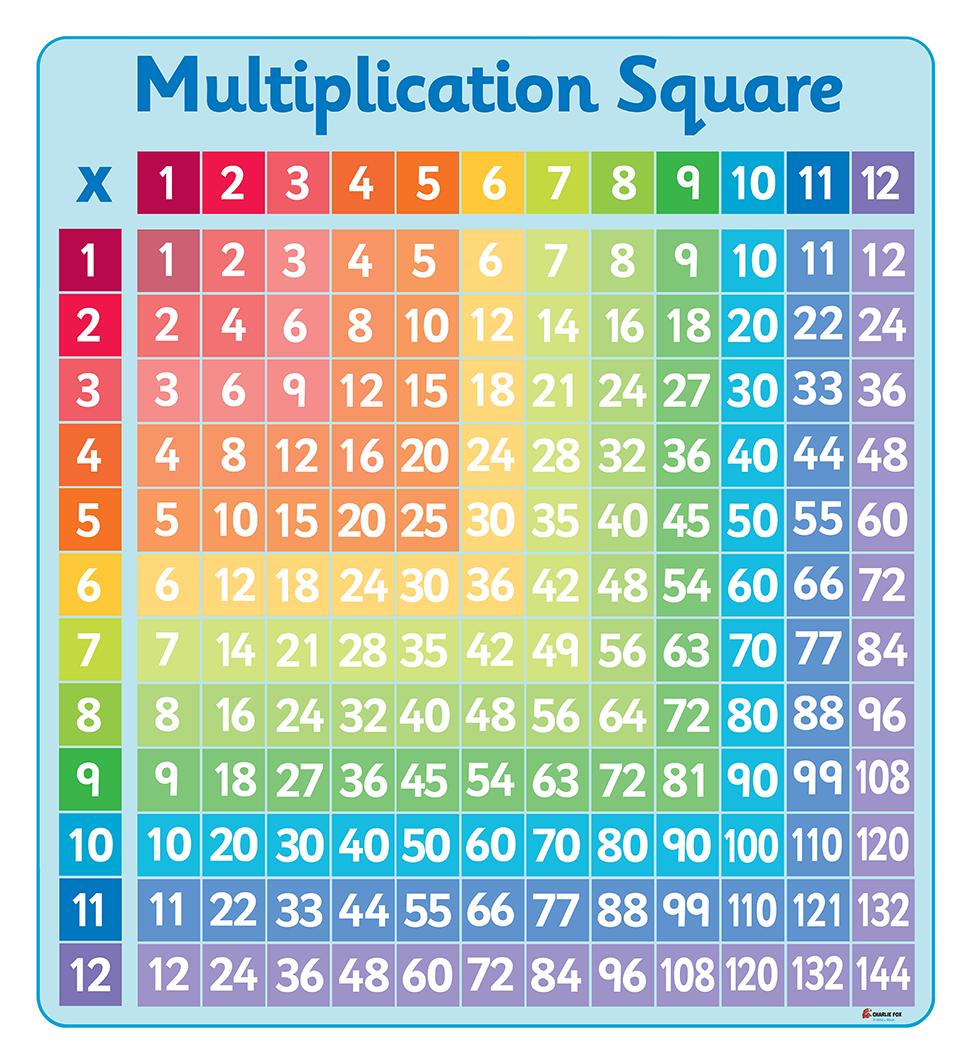 Number Grid - Multiplication