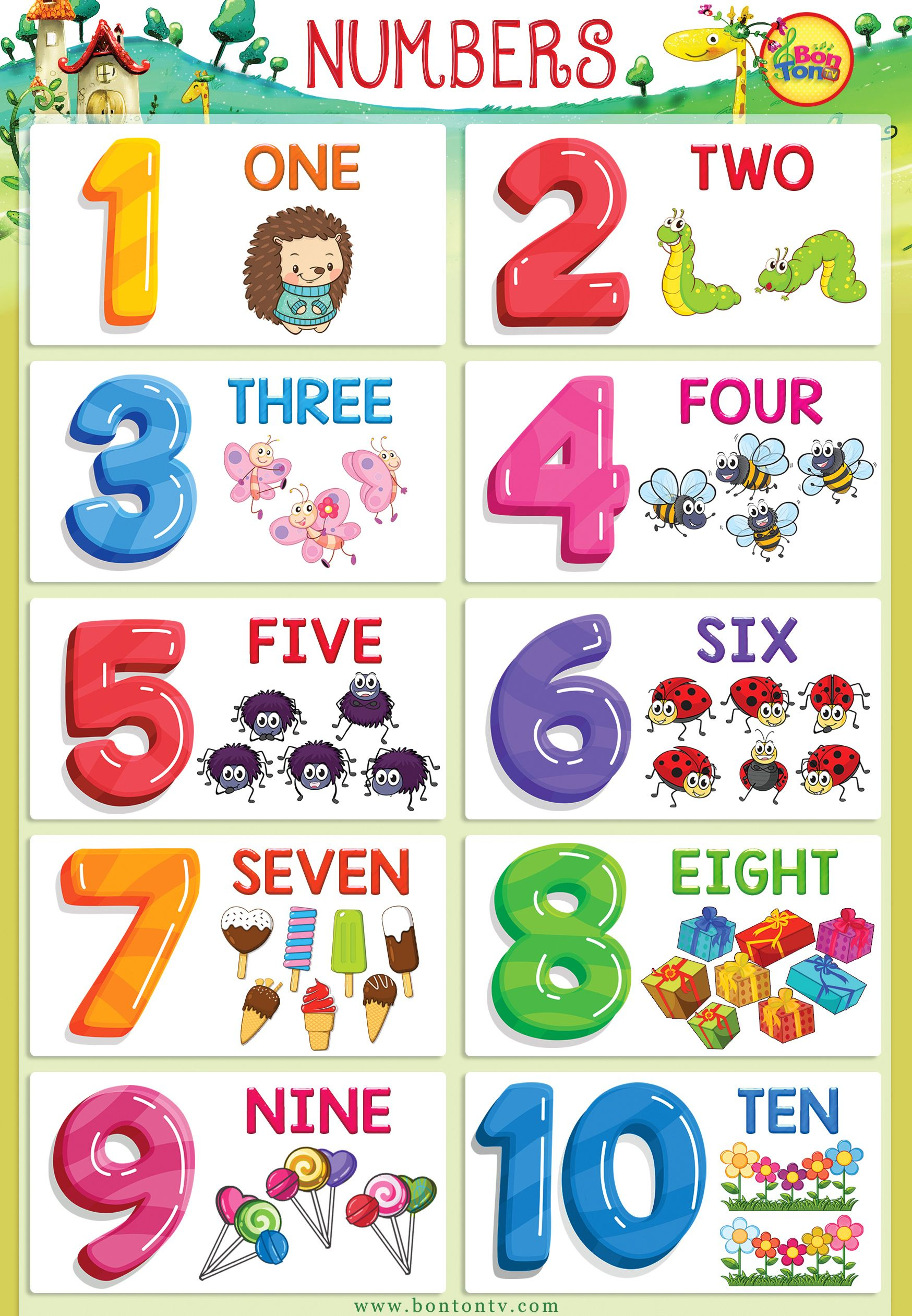 Numbers Poster - Numbers 1-10 For Kids - Math - Printable
