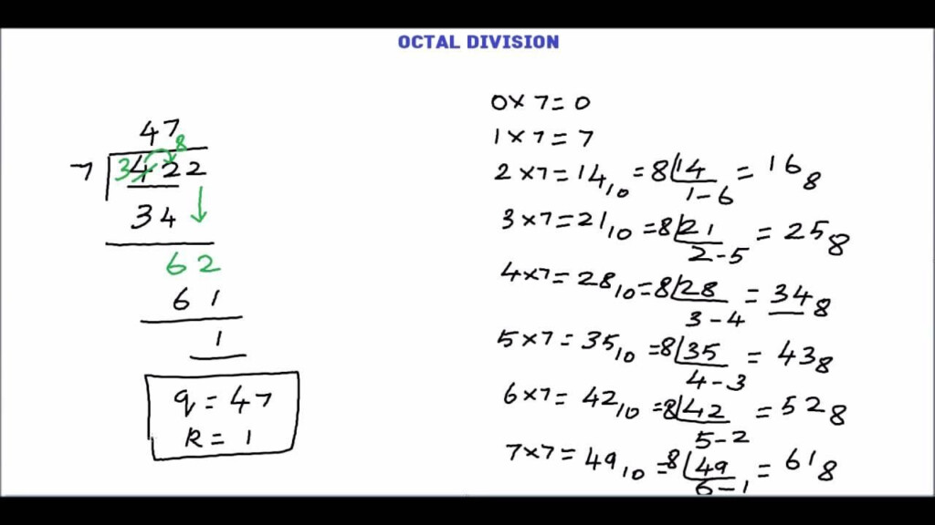 Octal Division Examples | Base 8 Division | Division
