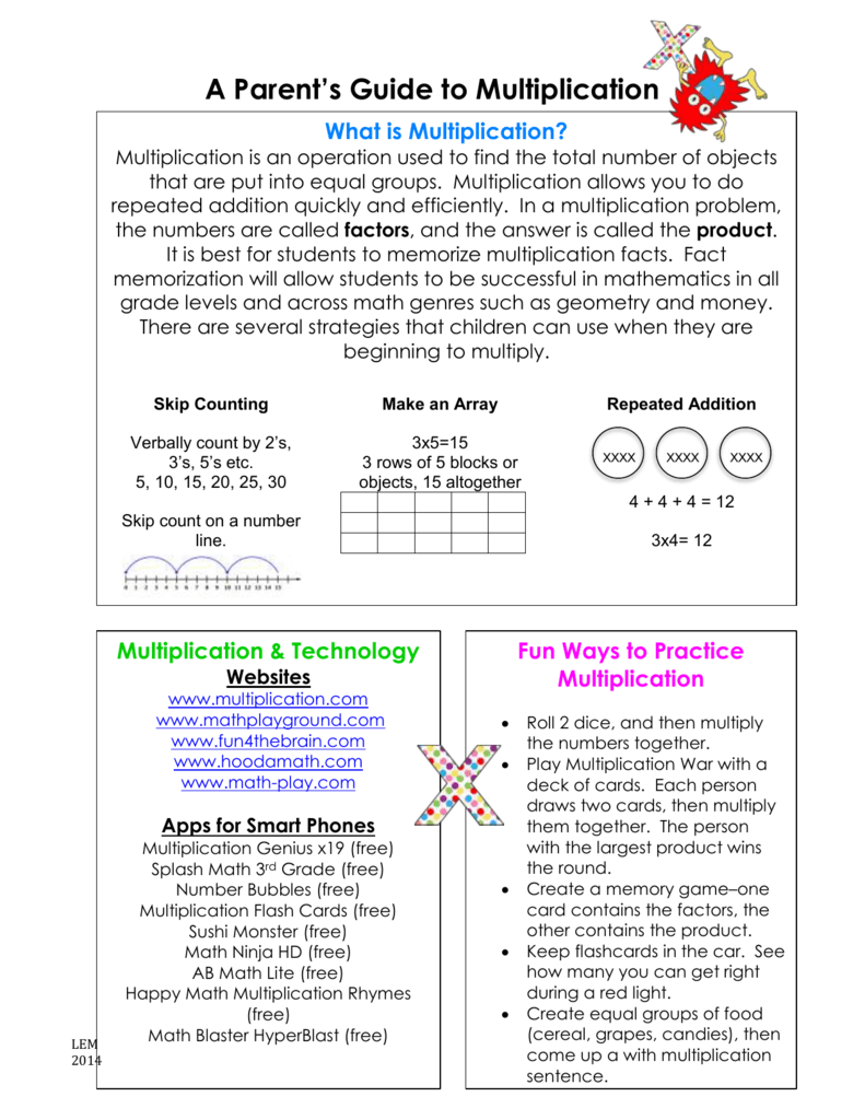 Parent Guide To Multiplication