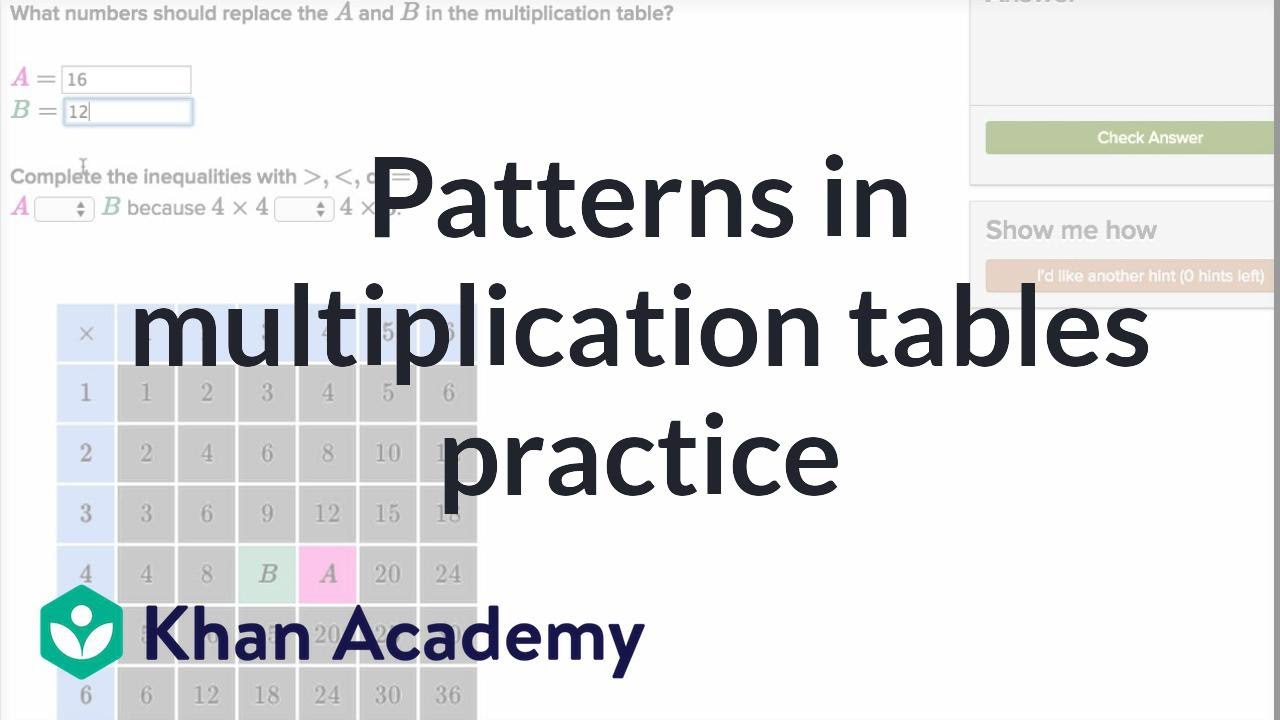 Patterns In Multiplication Tables (Video) | Khan Academy
