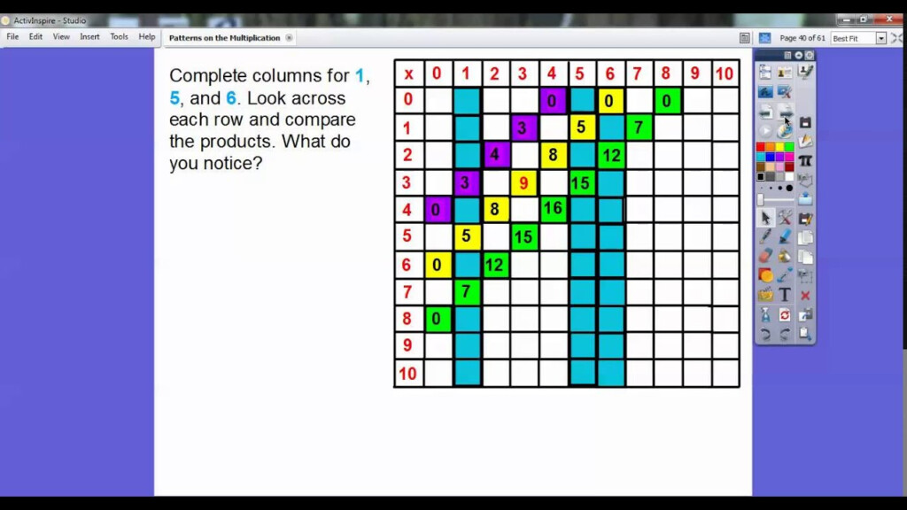 Patterns On The Multiplication Table   Lesson 4.7