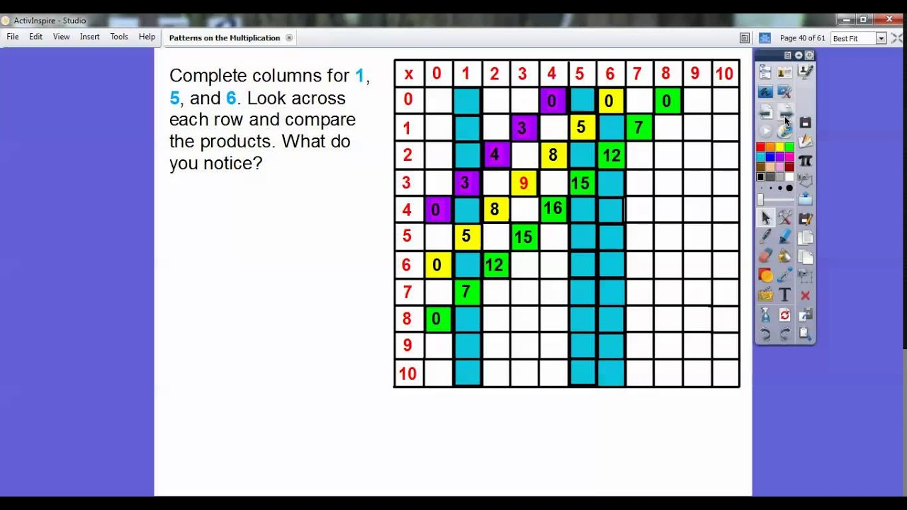 Patterns On The Multiplication Table - Lesson 4.7