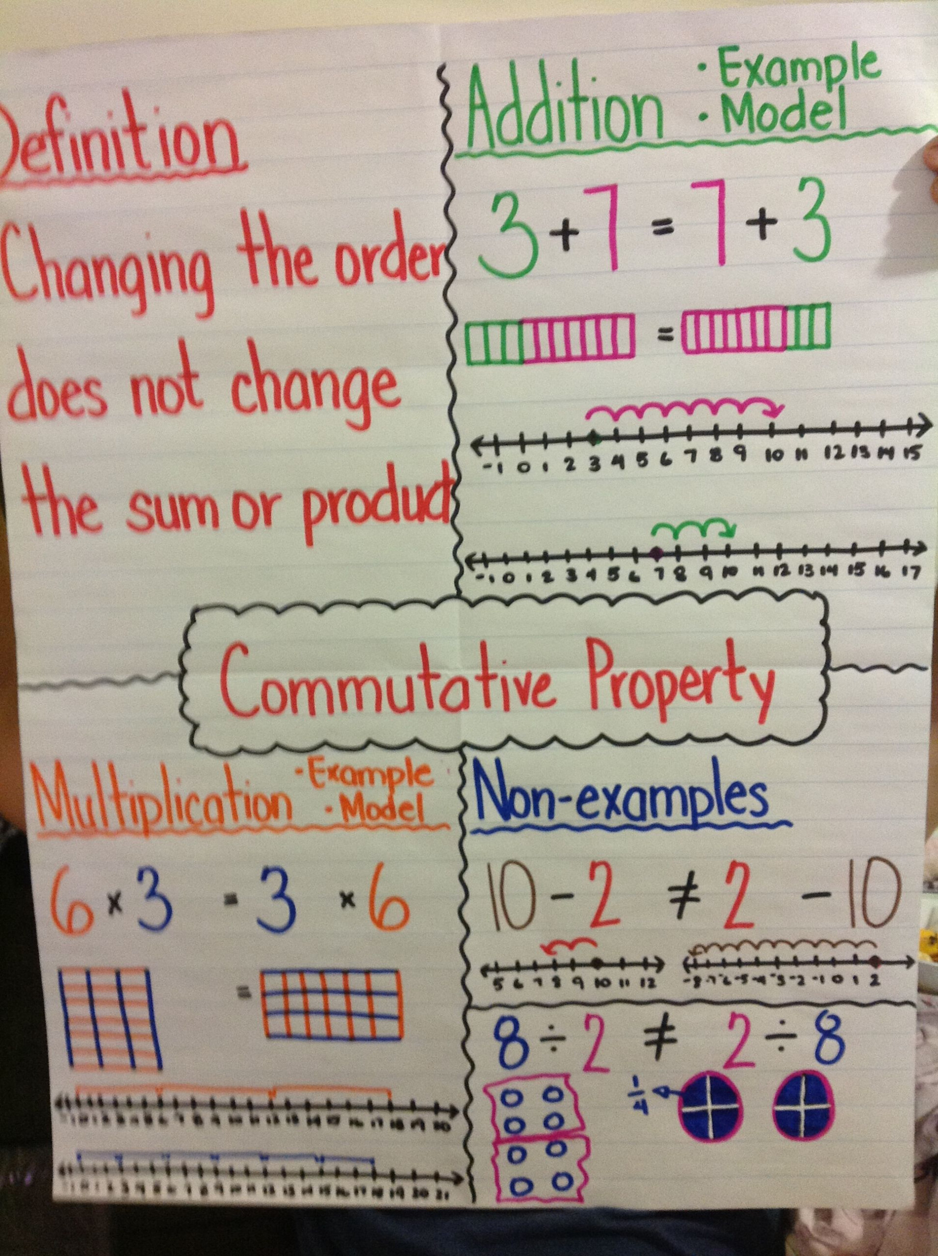 Pin On Education-Math